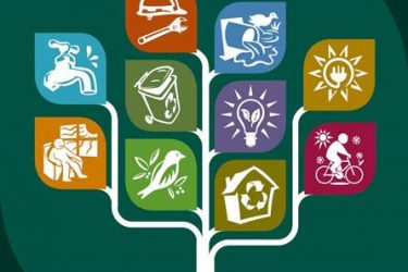 10-Key-Sustainable-Building-Categories